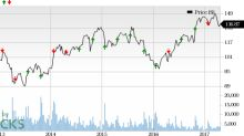 F5 Networks (FFIV) Q2 Earnings: Will it Pull Off a Surprise?