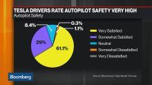 Tesla Model 3 Owners Reveal Risks of Autopilot Feature