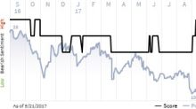 See what the IHS Markit Score report has to say about Gamestop Corp.