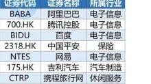 "LONGi Selected into ""New China Nifty 50"" by Goldman Sachs"