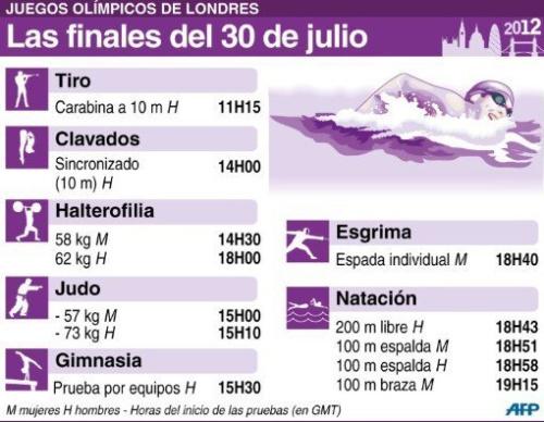 Los horarios de las finales de este lunes en los Juegos Olímpicos