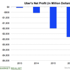 Morgan Stanley May Be Leading Uber's Much-Awaited IPO
