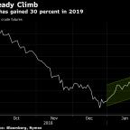 Oil Falls Most in Three Weeks on Global Slowdown Fears