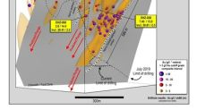 Great Bear Drills New Shallow High-Grade Gold Zone at Hinge: 30.81 g/t Gold Over 2.50 m Within 7.40 g/t Over 13.20 m and 20.41 g/t Gold Over 2.20 m Within 2.07 g/t Gold Over 29.80 m; Dixie Limb Drilling Intersects 21.54 g/t Gold Over 2.35 m Within 9.68 g/t Gold Over 5.60 m