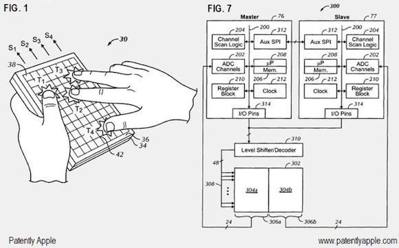 Patents for multi-touch, iPad dock and MacBook Air awarded to Apple