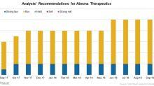 How Abeona Therapeutics Stock Is Doing