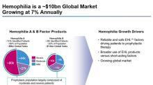 Sanofi Leads the Hemophilia Space on Bioverativ Acquisition