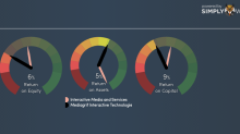 Is There More To Mediagrif Interactive Technologies Inc. (TSE:MDF) Than Its 9.0%Returns On Capital?