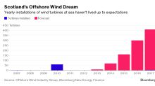 How Scottish Wind Power Beat Trump But Lost the War