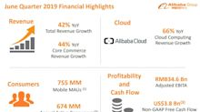 [video]Alibaba's Revenue Momentum Compares Favorably with Tencent's