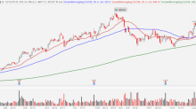 3 Big Breakout Stocks to Buy