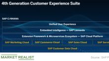 Is SAP Aiming for a Bigger Share in Customer Management?