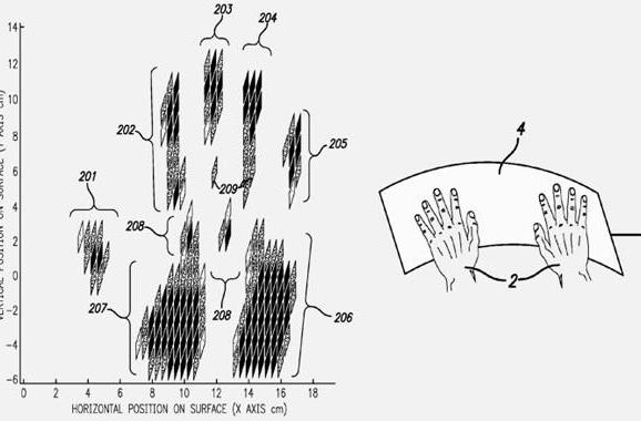 Apple seeks to take multitouch where it's never been before in new patent app