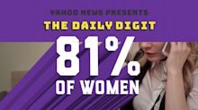 Daily Digit: Study finds nearly all women have experienced sexual harassment or assault