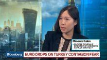 Turkey to Have Big Macro Impact on European Banks, Says SocGen's Kalen