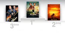 Once Upon a Time in Hollywood meilleur démarrage français de Tarantino devant Django Unchained !