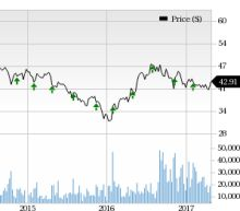 Johnson Controls (JCI) Q2 Earnings: What's in the Cards?