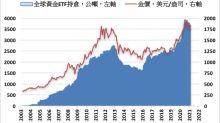 投資需求降溫 全球黃金ETF持倉創歷來第七大單月減量