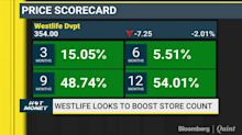 Analysts' View On Buzzing Stocks Like ICICI Bank, Jubilant Food, Indo Count & More