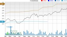 PRA Health Hits a 52-Week High on Strategic Acquisitions