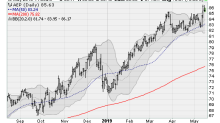 4 Dividend-Focused Utilities Pushing Higher