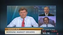 Markets poised to test lower lows: Experts