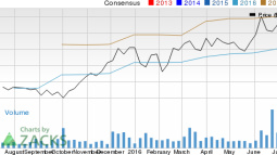 Vail Resorts Stock: 3 Reasons Why MTN Is a Top Choice for Growth Investors