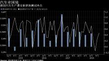 滙豐:汽車行業困境或意味著德國經濟已陷萎縮