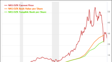 5 Bargain Stocks Boosting Book Value