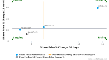AIA Group Ltd. breached its 50 day moving average in a Bearish Manner : AAIGF-US : October 24, 2017