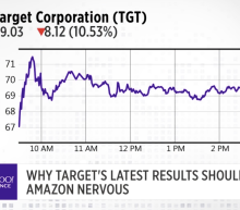 Why Target's latest results should make Amazon nervous