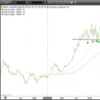 Trade of the Day: Is It Finally Time to Buy Alibaba Stock?
