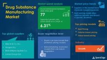 Global Drug Substance Manufacturing Market Procurement Intelligence Report with COVID-19 Impact Analysis | Global Forecasts, 2020-2024