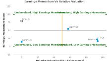 Emerald Expositions Events, Inc. breached its 50 day moving average in a Bearish Manner : EEX-US : November 8, 2017