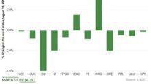 Analyzing Utilities' Leaders and Laggards Last Week