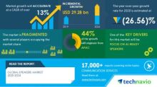 Research Report With COVID-19 Forecasts- Global Speakers Market 2020-2024| Rising Popularity of Wireless Streaming of Audio Content to Boost Market Growth | Technavio