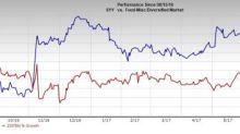 Sysco (SYY) Sales, Earnings Beat on Higher Margins in Q4
