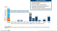 Analyzing Ensco's Debt Maturity until 2024