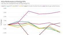 Has the Energy Sector Distanced Itself from Oil?