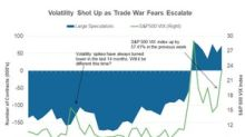 Geopolitical and Political Risks Could Drive Volatility this Week
