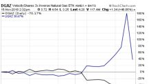 ETF Of The Week: NatGas Volume On Fire