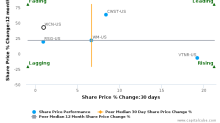 Waste Connections, Inc. breached its 50 day moving average in a Bullish Manner : WCN-US : November 14, 2017
