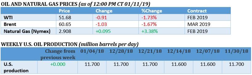 The Oil Bull Market Is Back