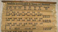 Encuentran haciendo limpieza la tabla periódica más antigua del mundo