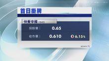 【曾升1.8倍】快餐帝國首日以低招股價6%收市