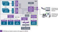Synopsys Enhances DesignWare Memory Test and Repair Solution for Embedded MRAM