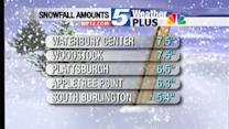 Tom Messner's WeatherPlus Webcast