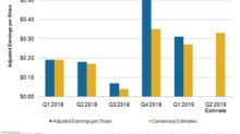 At Home's Fiscal Q2 EPS: Wall Street Projects Double-Digit Growth