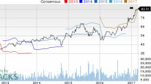 Bull of the Day: Analog Devices (ADI)