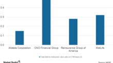 Analyzing the Performance of MetLife's EMEA Division